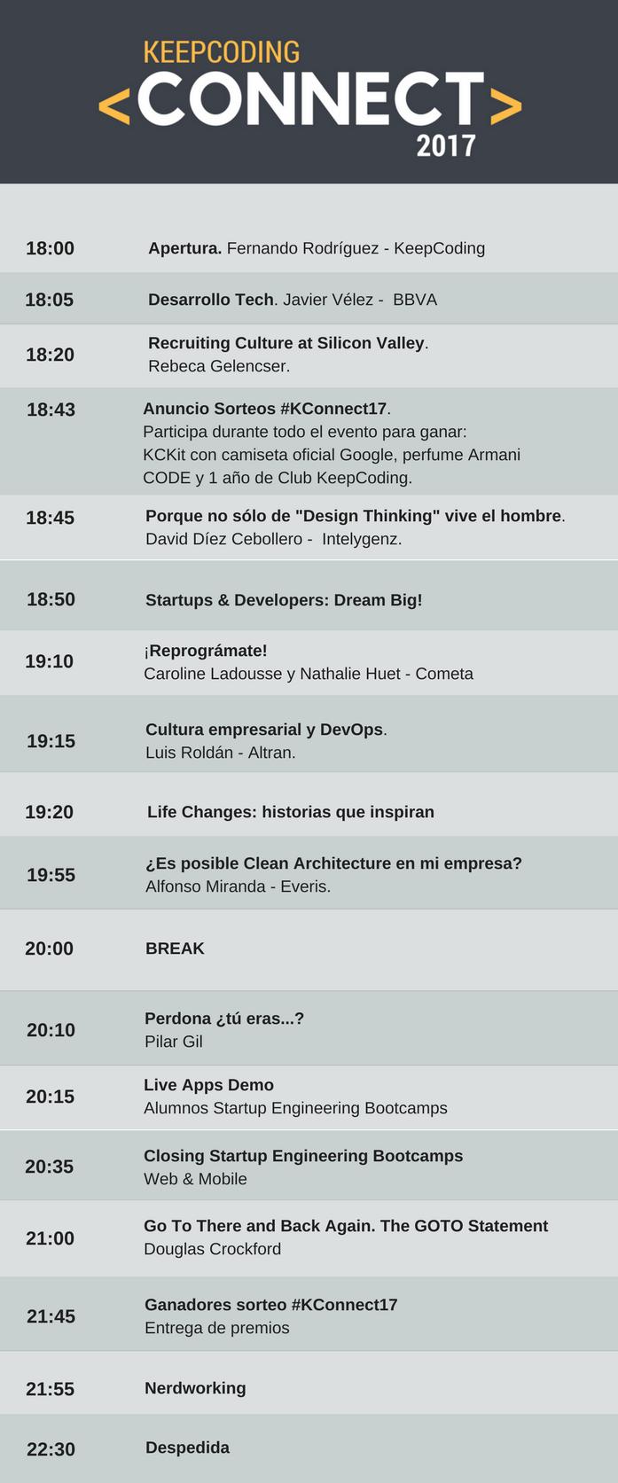 agenda kconnect17